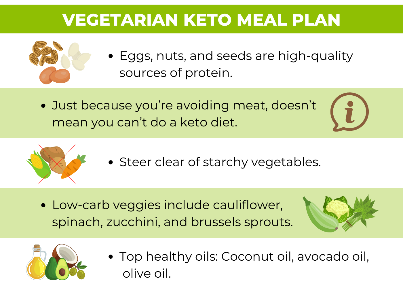 vegetarian keto meal plan infographics