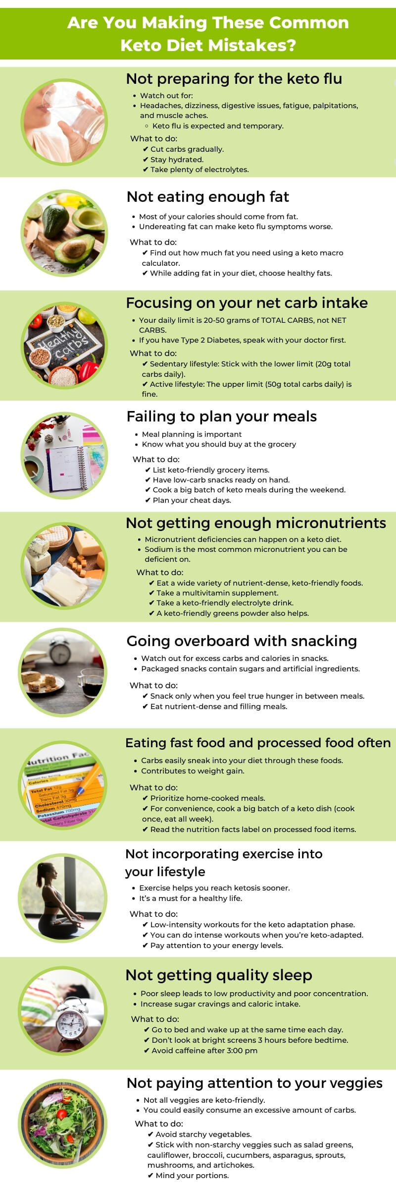 Keto Mistakes Infographics